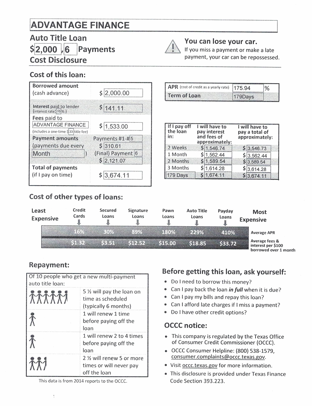 Cash loans montgomery al picture 2